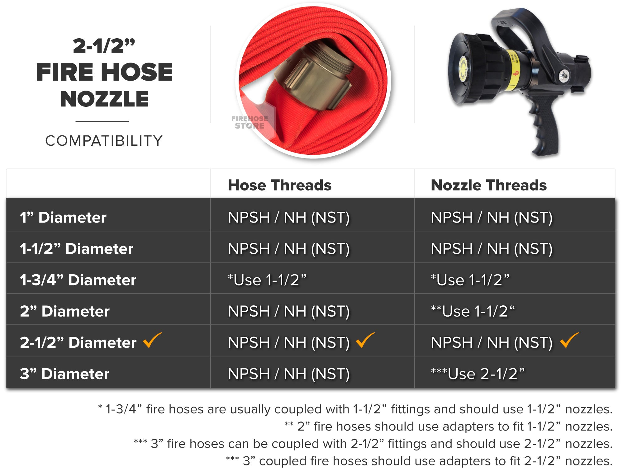 Red 2.5 Inch Double Jacket Hose Aluminum NH-NST Fire Nozzle Compatibility
