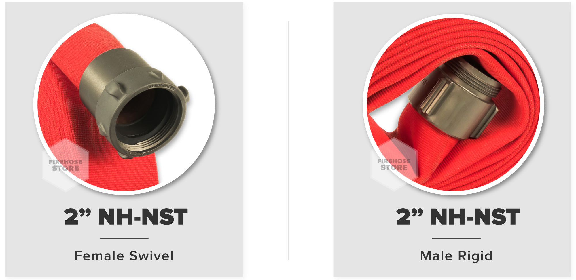 Red 2 Inch Double Jacket Hose Aluminum NH-NST Connectors Male & Female Compatibility Chart