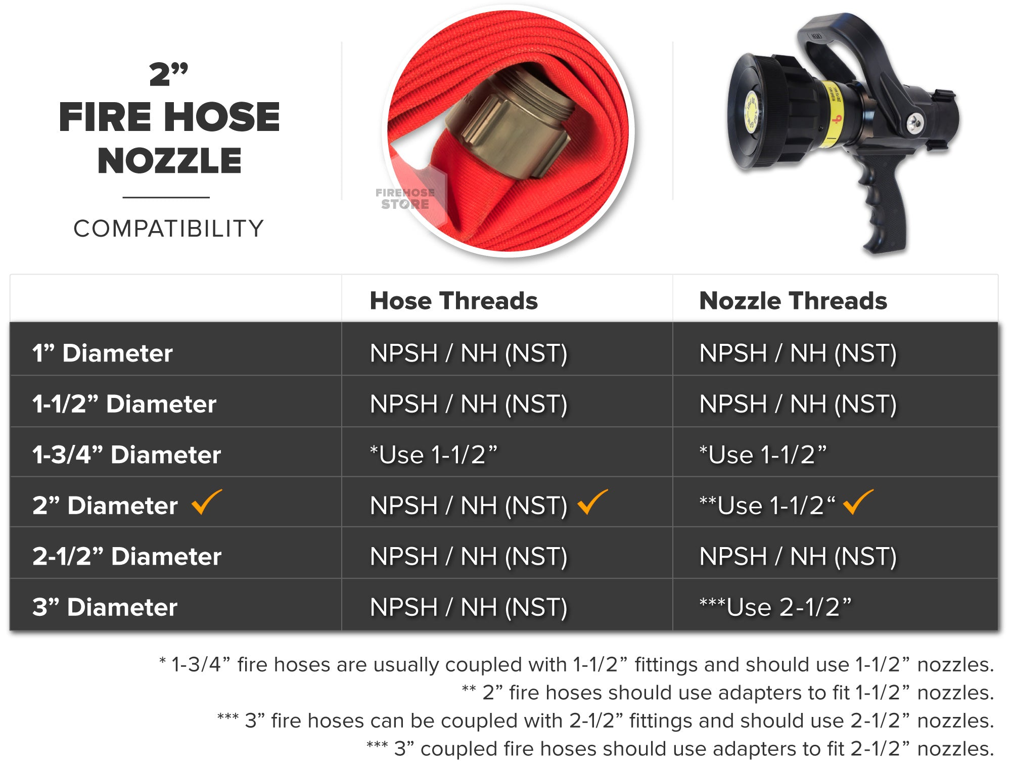 Red 2 Inch Double Jacket Hose Aluminum NH-NST Fire Nozzle Compatibility