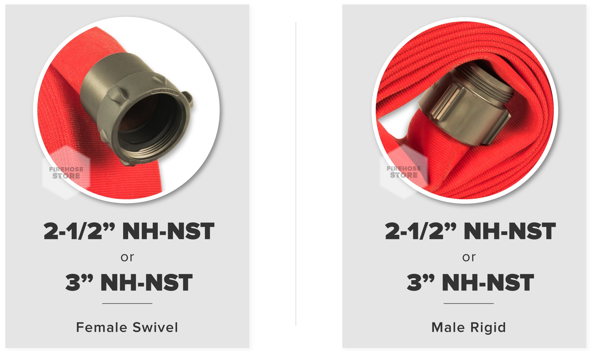 Red 3 Inch Double Jacket Hose Aluminum NH-NST Connectors Male & Female Compatibility Chart