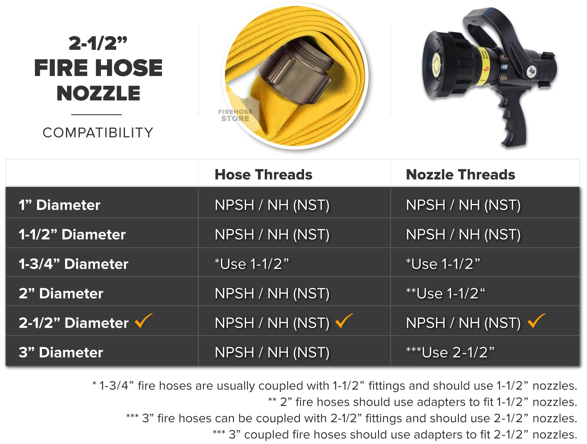 Yellow 2.5 Inch Double Jacket Hose Aluminum NH-NST Fire Nozzle Compatibility