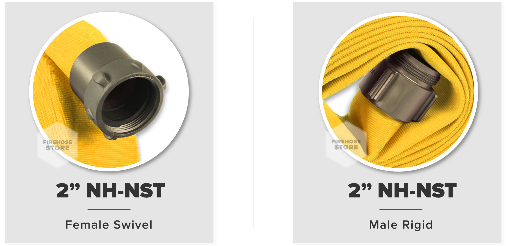 Yellow 2 Inch Double Jacket Hose Aluminum NH-NST Connectors Male & Female Compatibility Chart