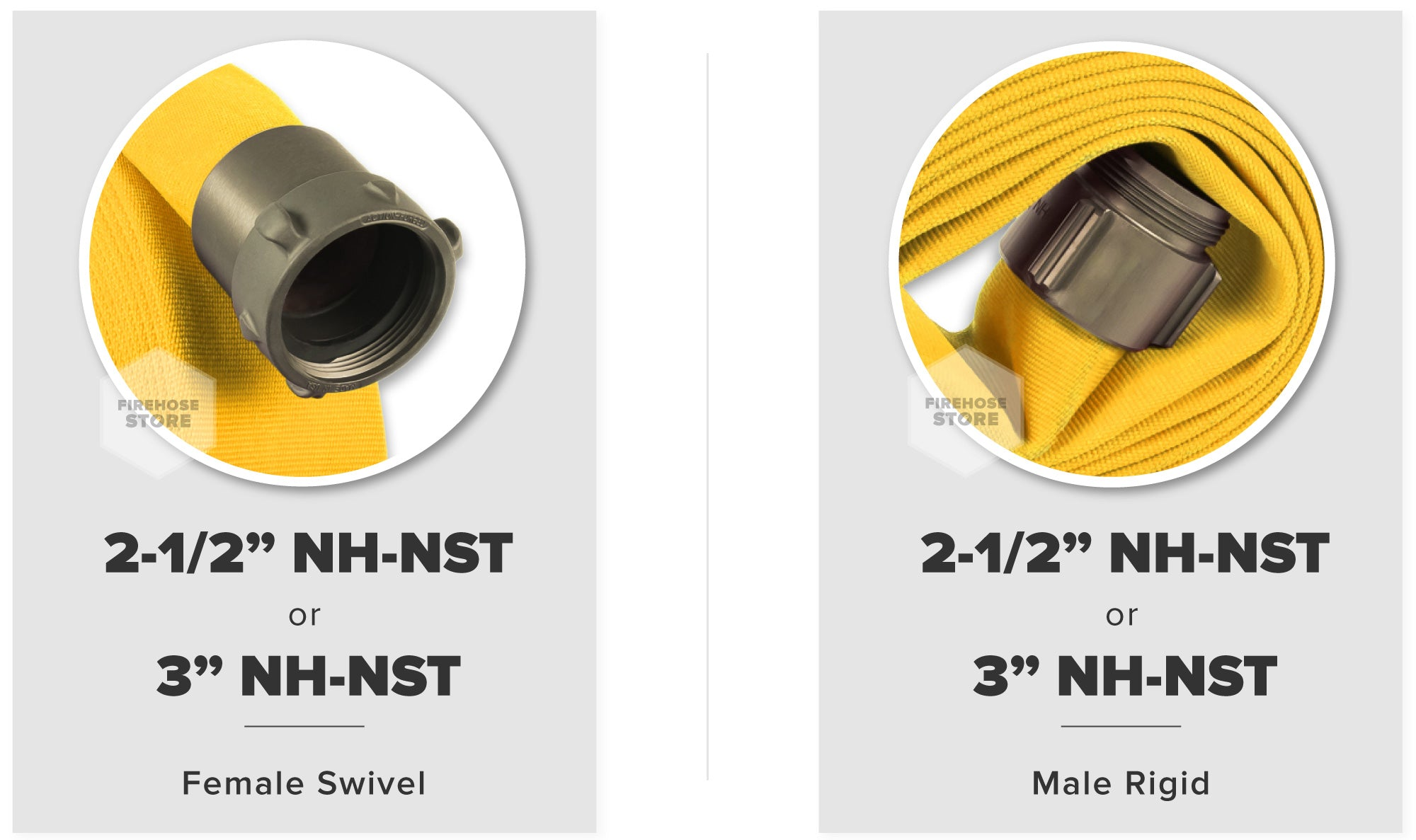 Yellow 3 Inch Double Jacket Hose Aluminum NH-NST Connectors Male & Female Compatibility Chart
