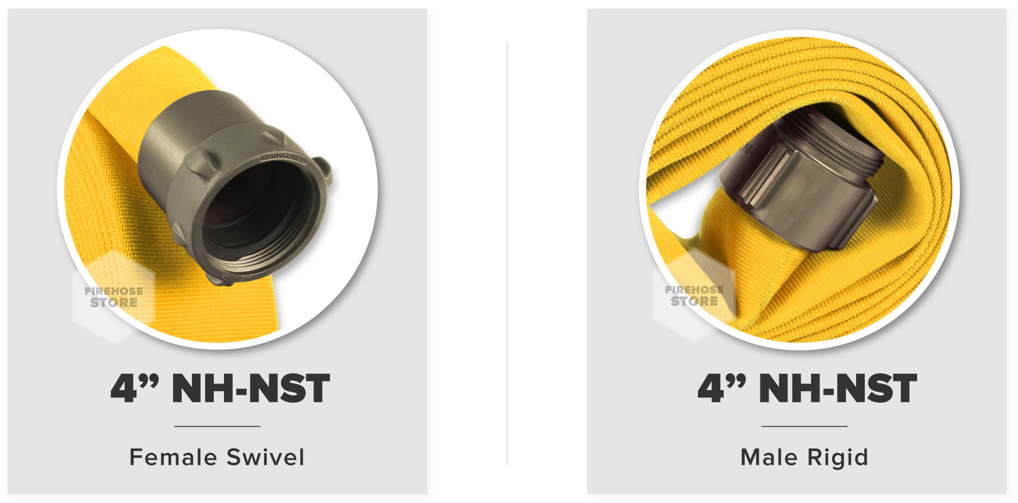 Yellow 4 Inch Double Jacket Hose Aluminum NH-NST Connectors Male & Female Compatibility Chart