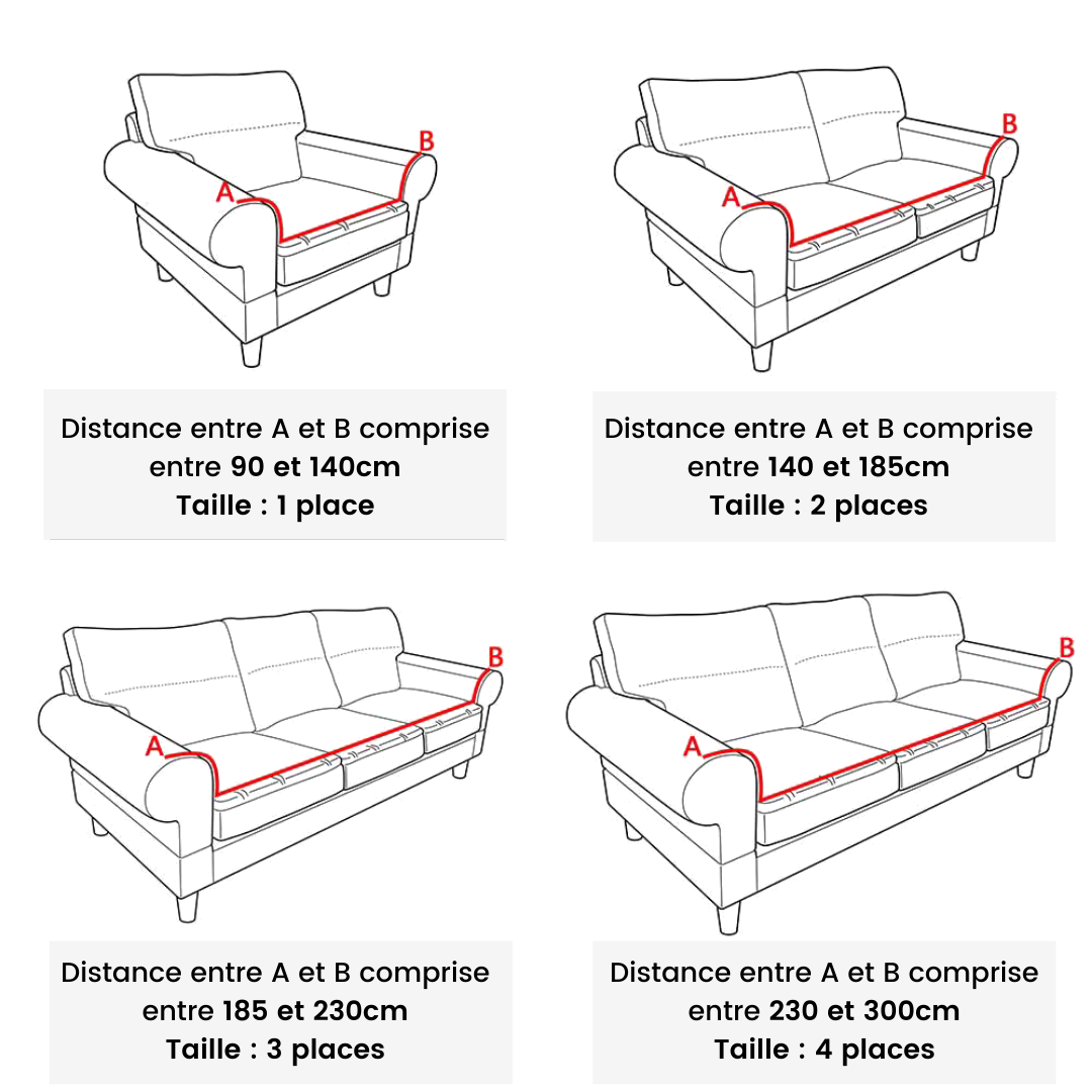guide taille housse canapé