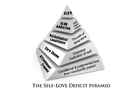Self-Love Recovery Institute: