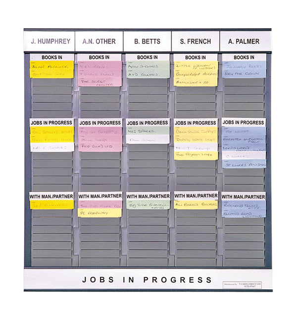 Accountants Progress Board