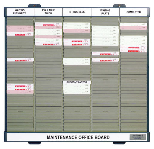 Maintenance Office Board