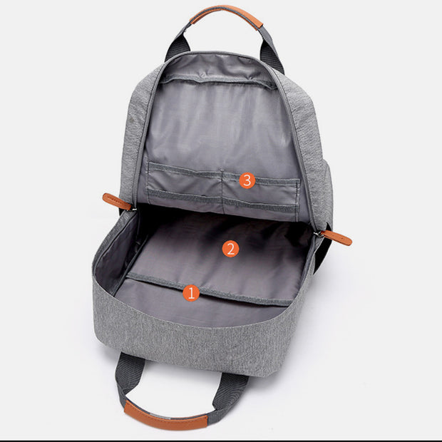 Multifunctional Multi-Pocket School Travel Laptop Backpack