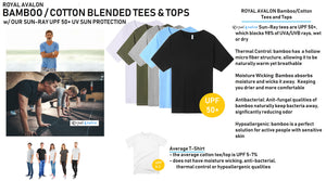 MENS Bamboo Cotton S/S Tee | UPF Protection Shirt - Heather