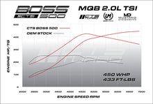 Load image into Gallery viewer, CTS TURBO MQB BOSS V2 MK7 GTI/GOLF R/8V S3/8V A3