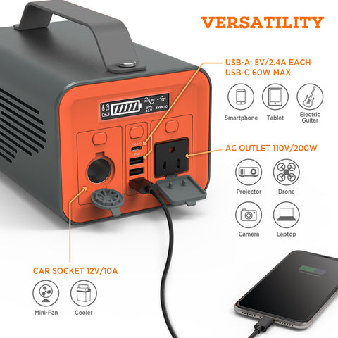 Portable Power Station NOVOO 230Wh 62400mAh Solar Generator Lithium Battery 110V Pure Sine Emergency Power with AC Outlet 12V Car Socket