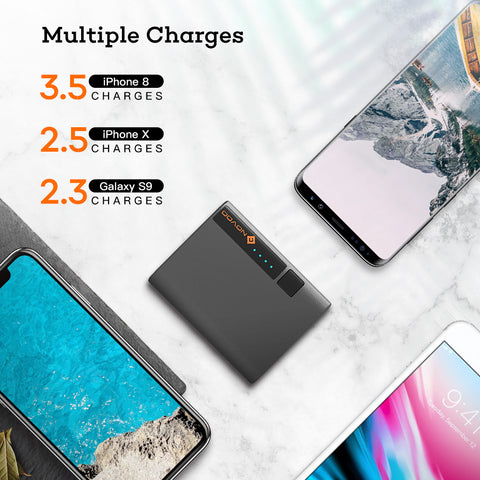 NOVOO 10000mAh Portable Charger PD 18W Compact External Battery Pack