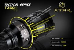 Xtar TZ60 Tactical Flashlight Full Kit