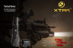 Xtar TZ20 U2 Tactical Flashlight Full Kit