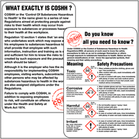 What is COSHH?' Handy Pocket Training Guide