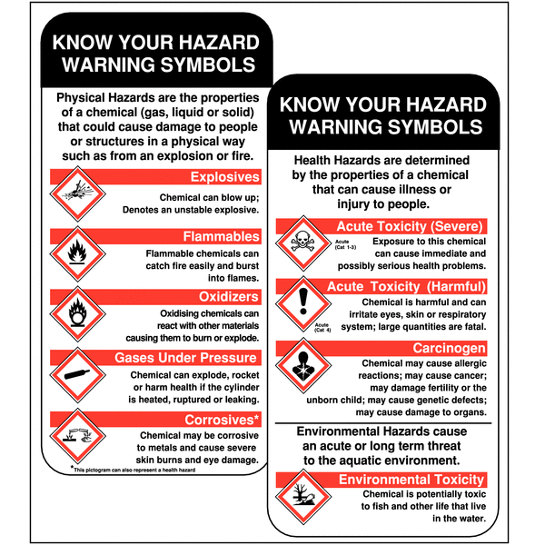 COSHH Hazard Symbols Pocket Training Guide
