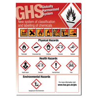 GHS Hazardous Substance Symbols Poster in Choice of Materials