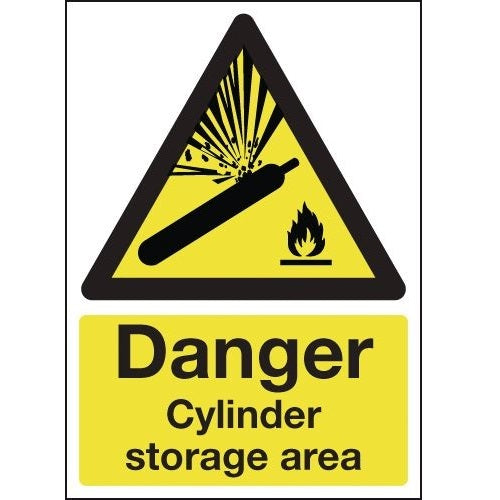 Caution Cylinder Storage Area Signs
