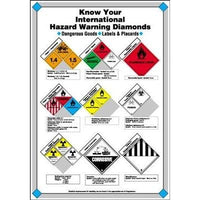 Know Your International Hazard Warning Diamonds Poster in Rigid Plastic