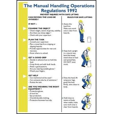 Manual Handling Information Poster and Pocket Guide