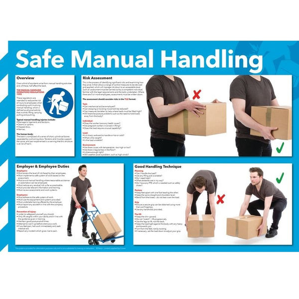 Colourful, Graphical Safe Manual Handling Information Poster