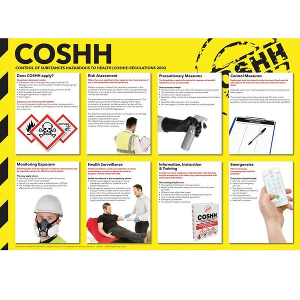 Eye-Catching COSHH Regulations Information Poster with Photographic Illustrations