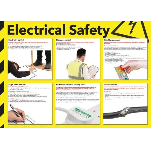 Highly-visible Electrical Safety Poster with photographic illustrations