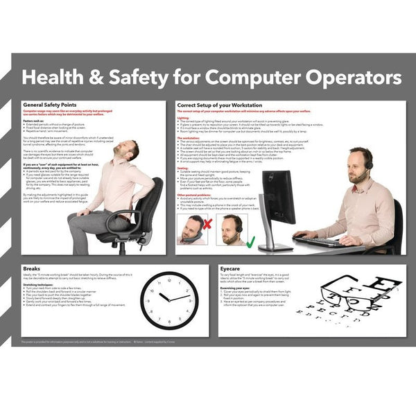 Eye-Catching, Photographic 'Health and Safety for Computer Operators' Poster