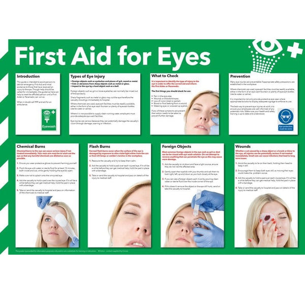 First Aid Poster Providing Comprehensive Eye Injury Guidance