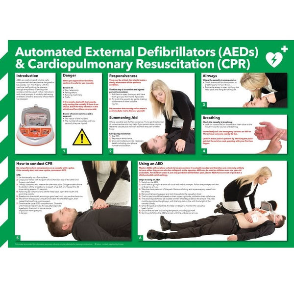 AED Defibrillator And CPR Step-by-Step Poster