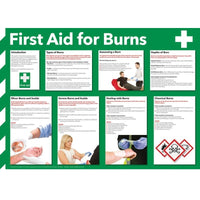 Colourful, Graphical 'First Aid For Burns' Safety Poster