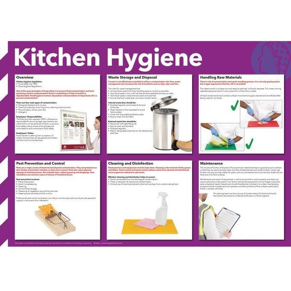 Up-to-Date and Comprehensive Kitchen Hygiene Poster