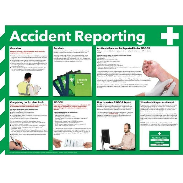 Accident Reporting In The Workplace Poster