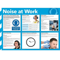 Comprehensive & Colourful 'Noise At Work' Safety Poster