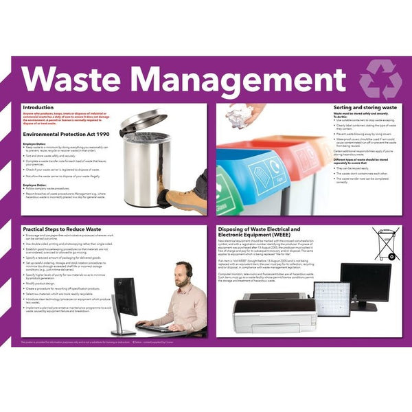 Waste Management Information Display Poster