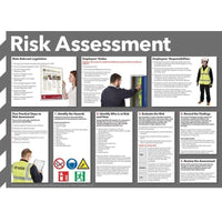 Risk Assessment Health & Safety Poster