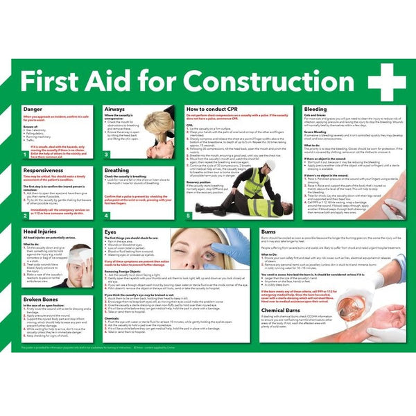 First Aid for Construction Guidance Poster