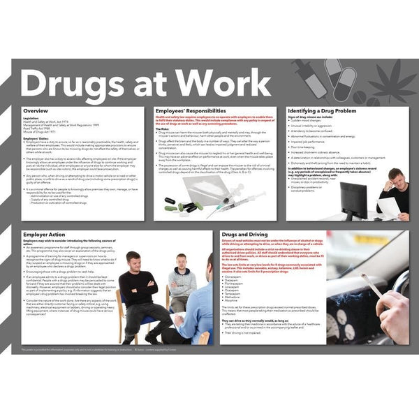 Comprehensive Drugs At Work Safety Poster