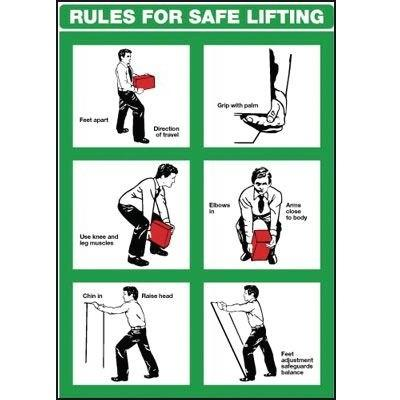 Rules For Safe Lifting Illustrated Manual Handling Health and Safety Wall Chart