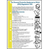 Rigid Plastic Personal Protective Equipment At Work Wallchart And Pocket Guide
