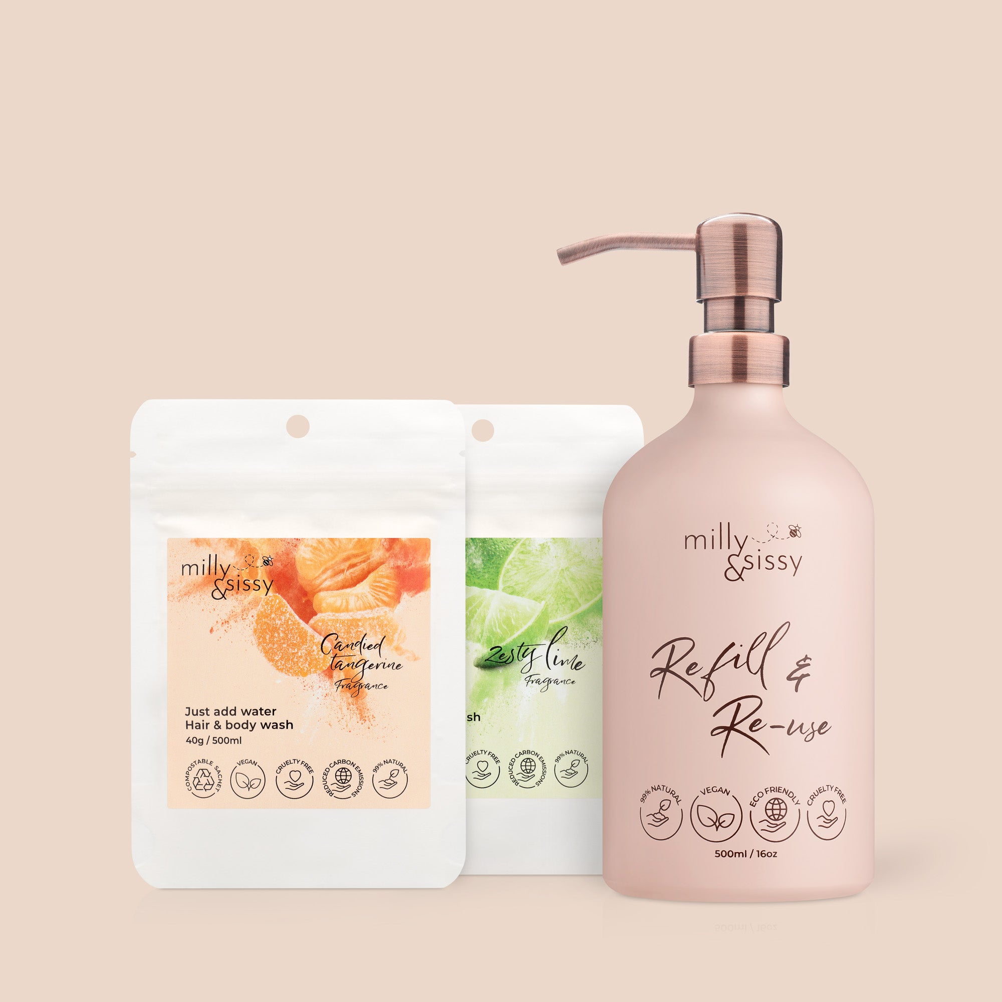 Hair & Body Wash with Bottle for Life Starter Set
