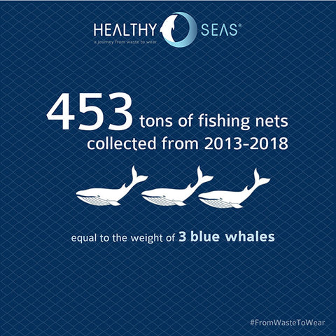 Data about how many fishing nets are collected for recycling