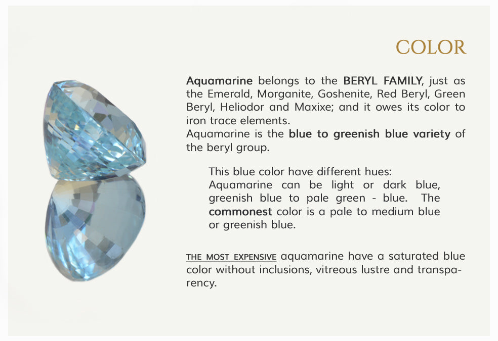 Color of Aquamarine