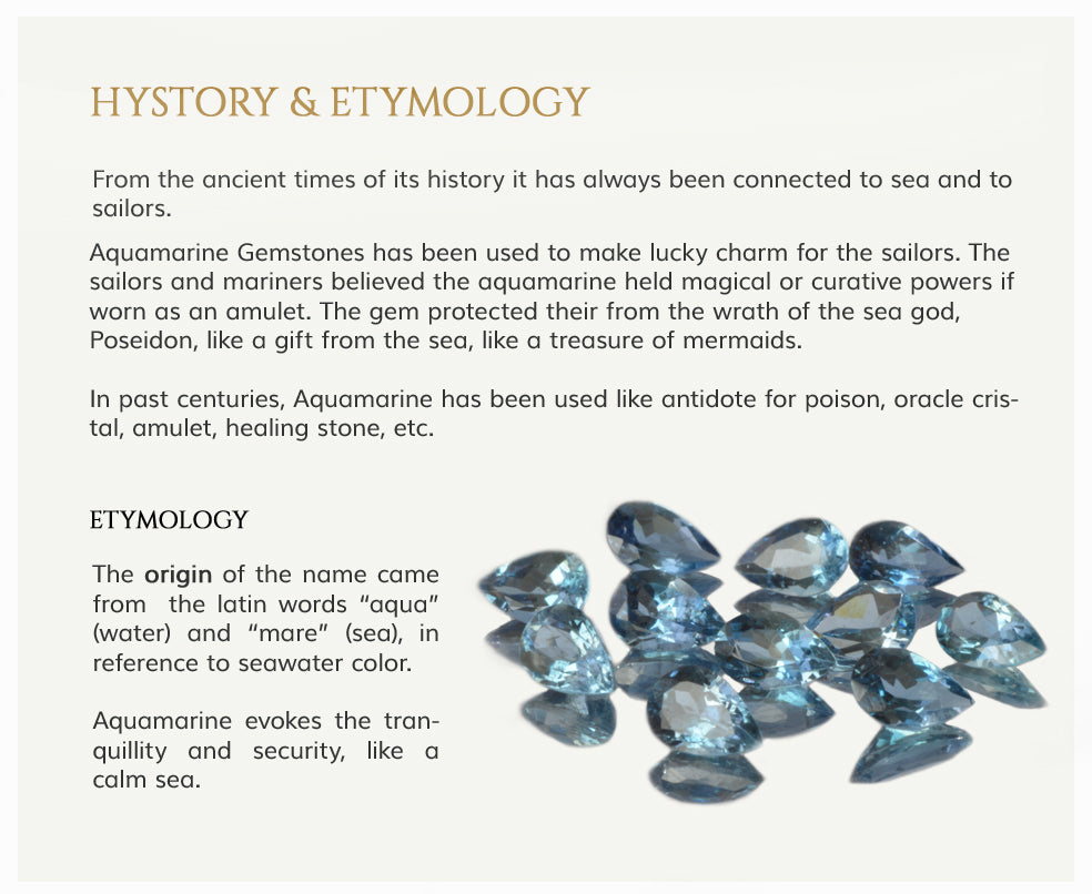 History and etymology of aquamarine