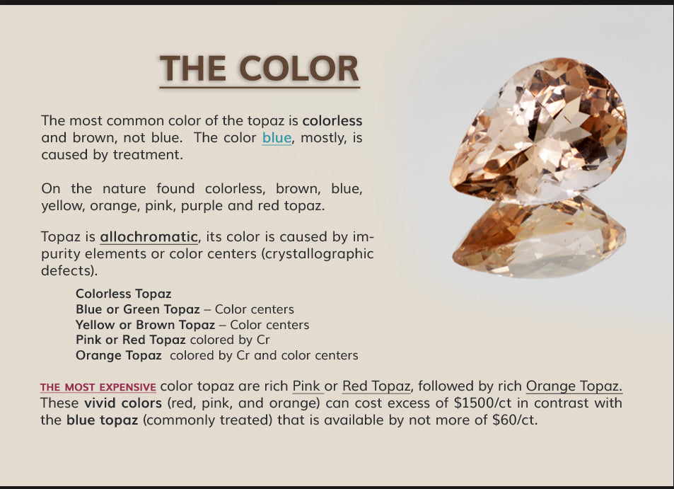 Color of Topaz