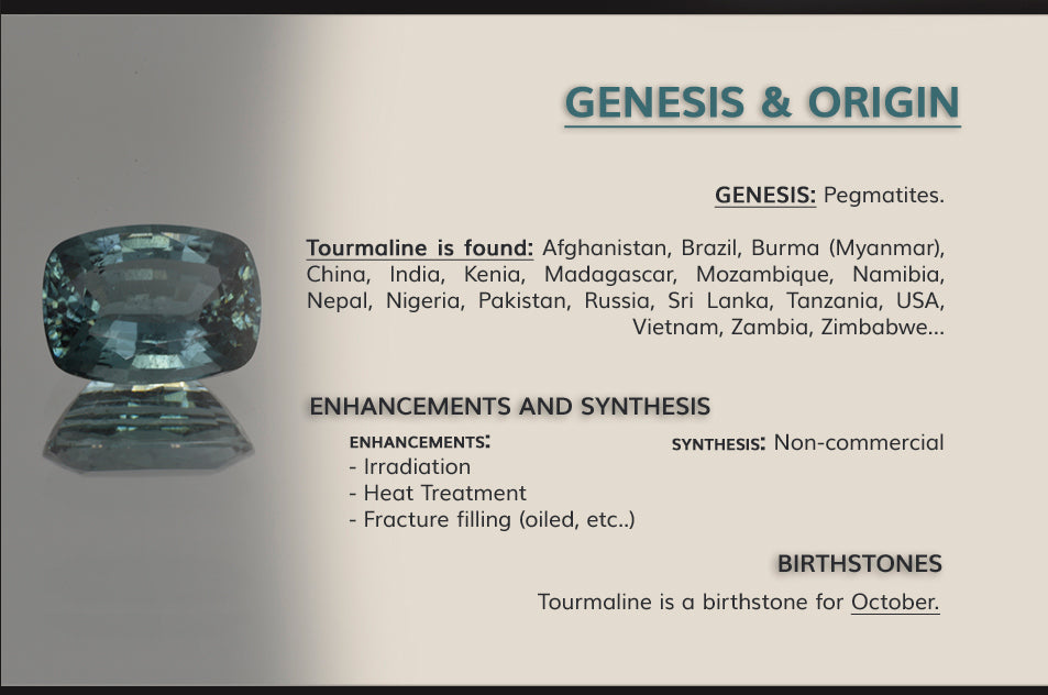 Genesis and Origin of Tourmaline