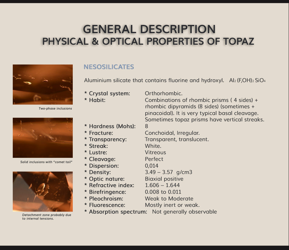 General Description of Topaz