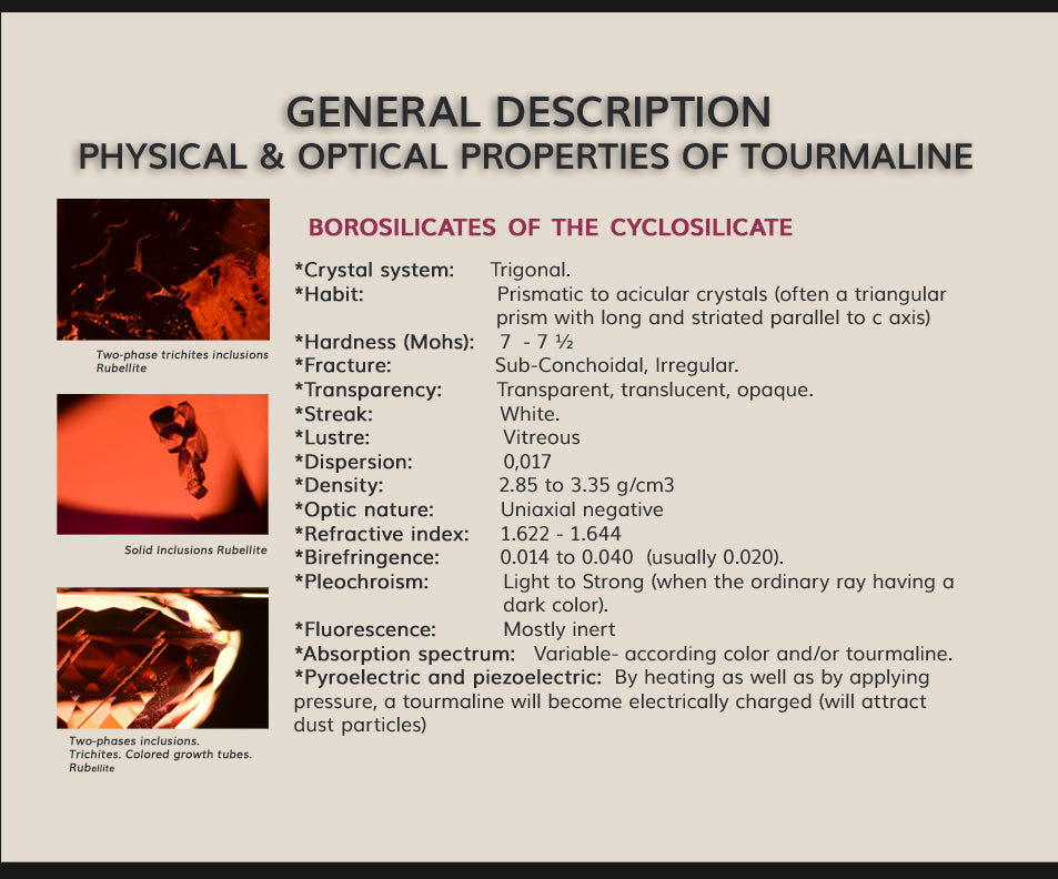 General Description of Tourmaline