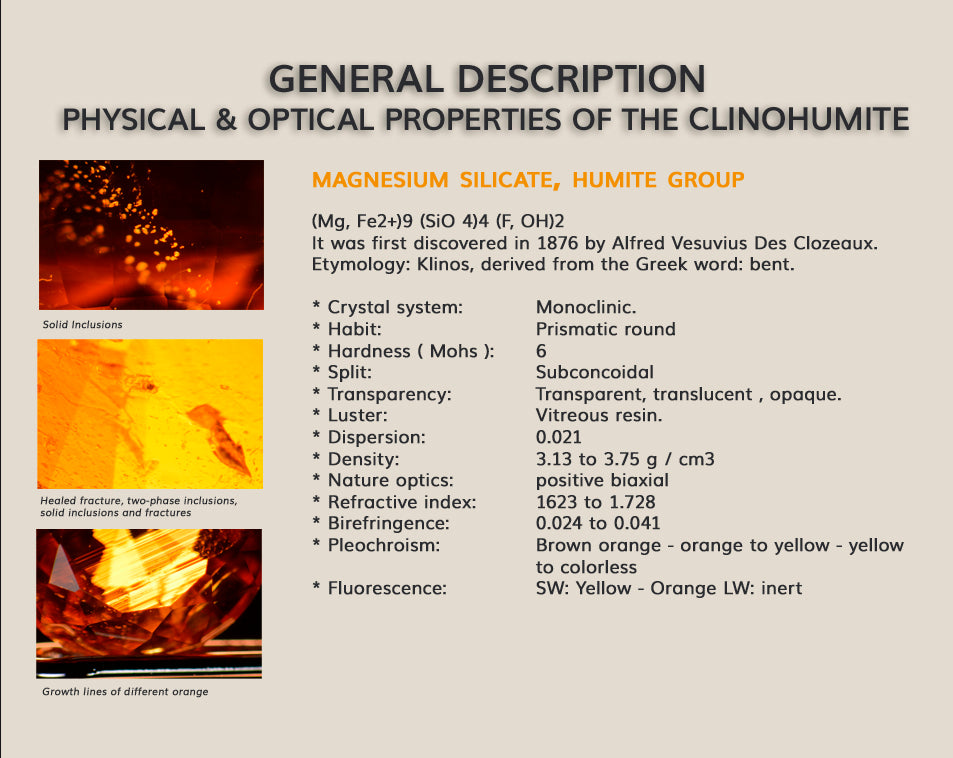 general description clinohumite